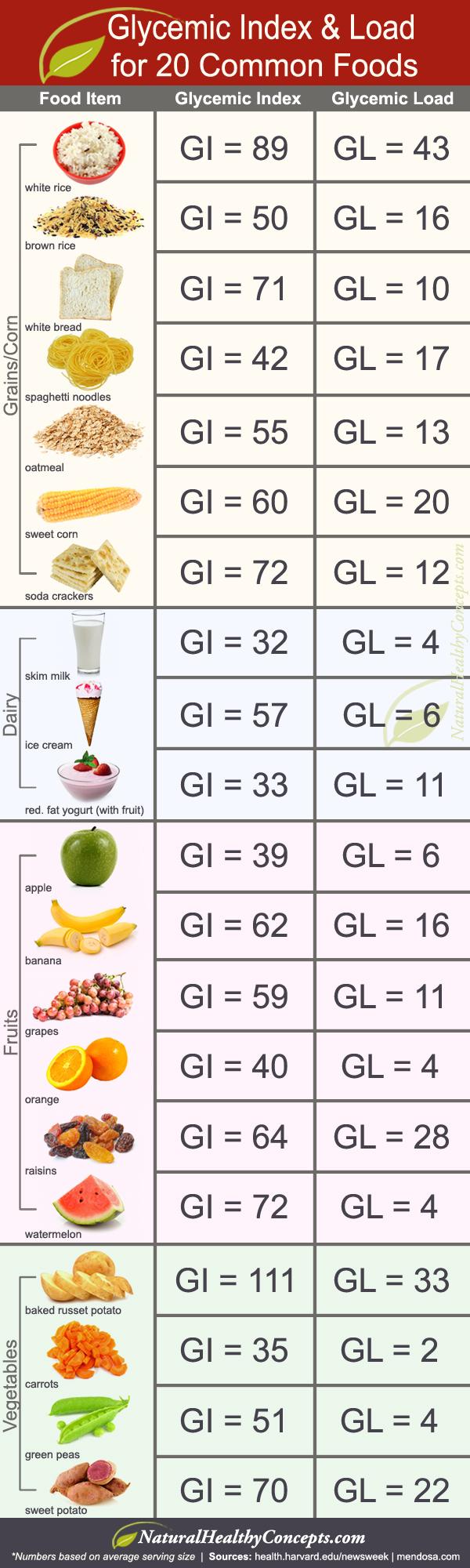 GI-GL-Infographic2.jpg