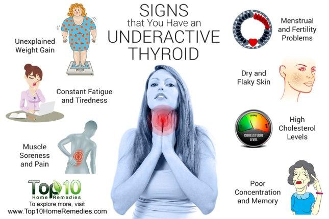 signs-underactive-thyroid.jpg