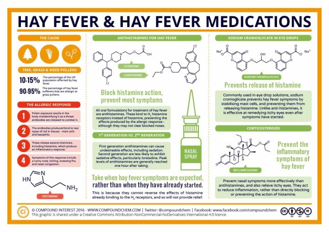 hay fever.jpg