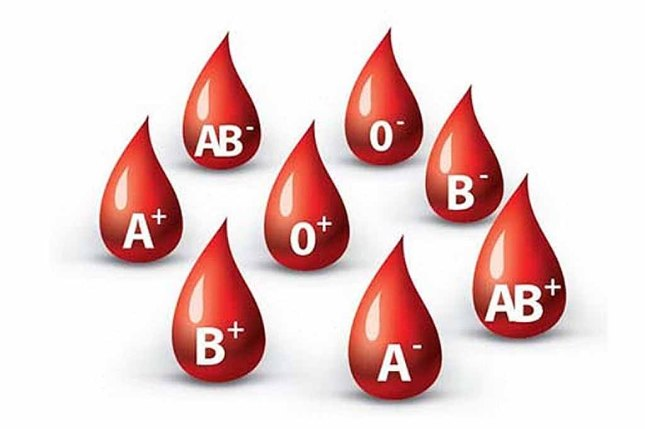 blood type1.jpg