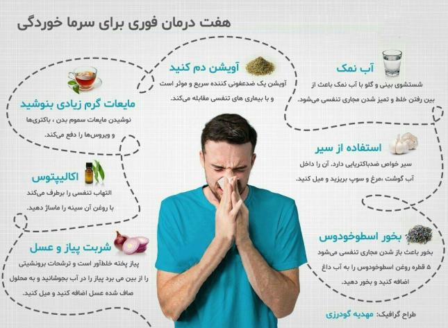 درمان سرما وردگی