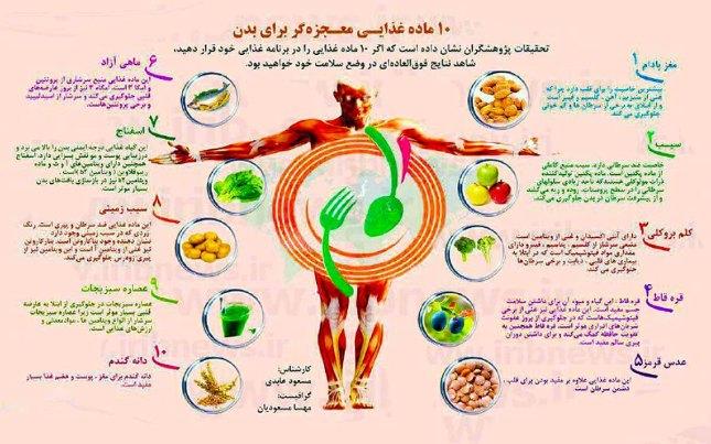 مواد غذایی معجزه گر.jpg