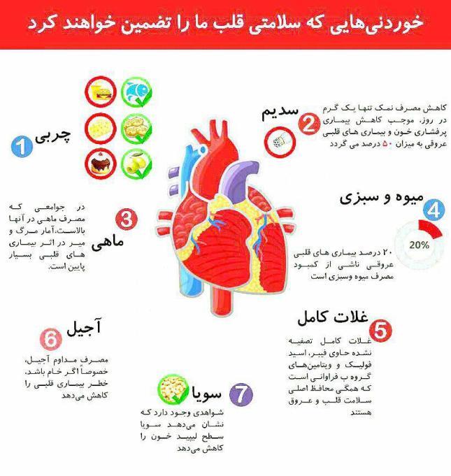 سلامت قلب.jpg