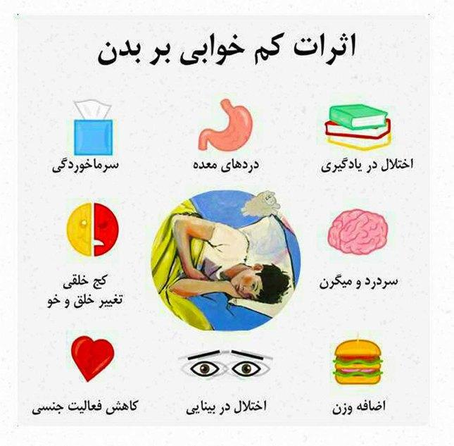 اثر کم خوابی بر بدن