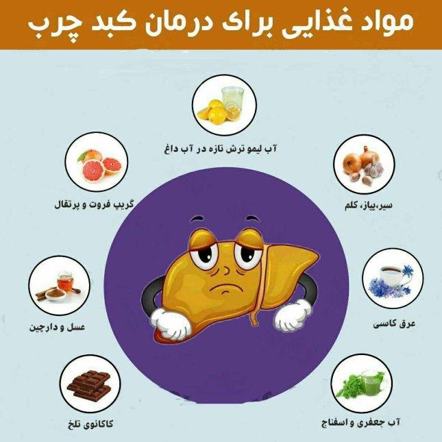 موادغذایی برای درمان کبد چرب.jpg