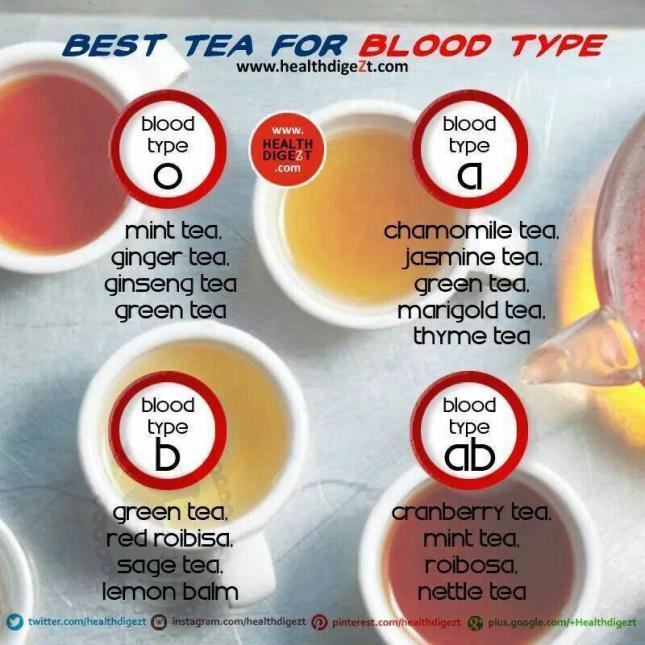 چای مناسب هر گروه خونی.jpg